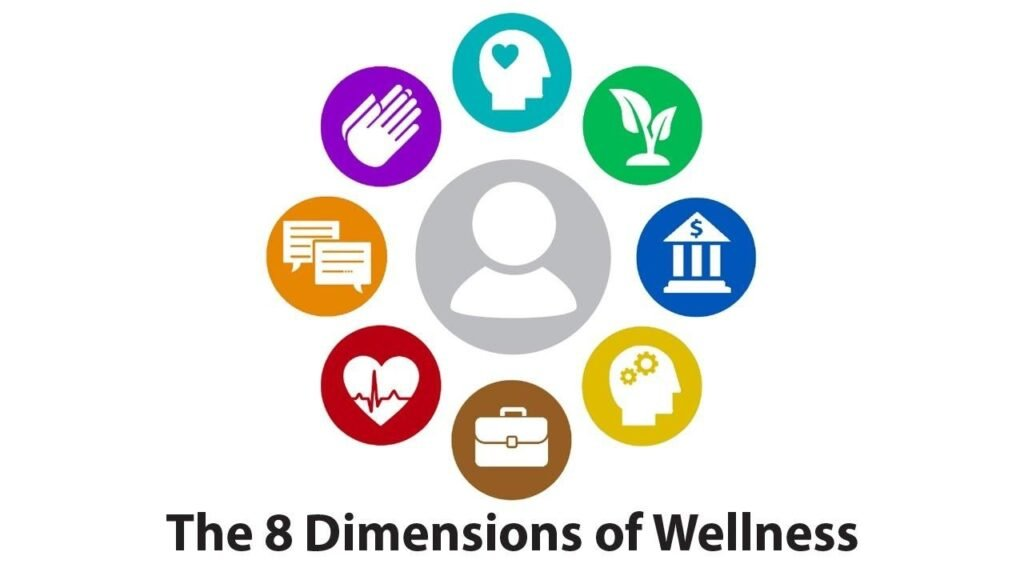 How to check emotional wellness and why it is important - Your Spiritual Revolution Blog